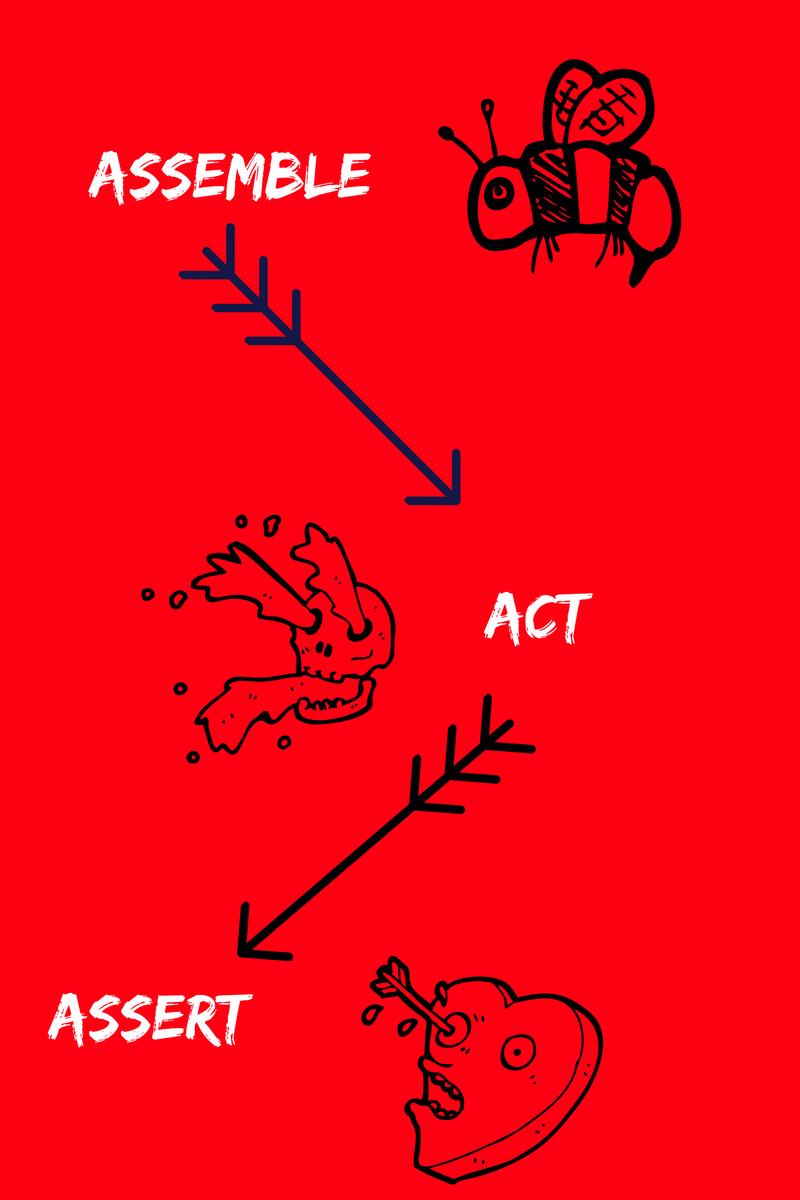 Assemble Act Assert