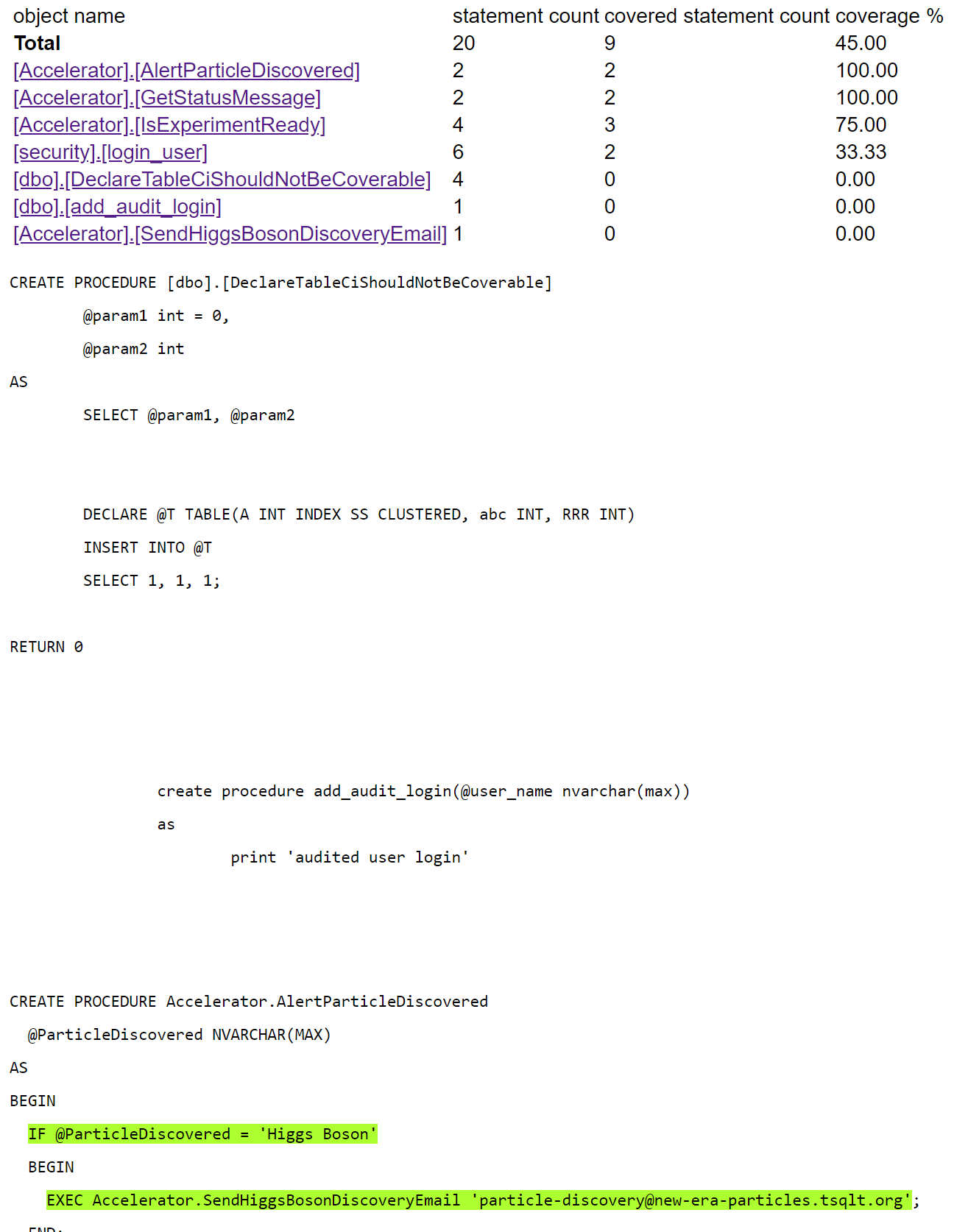 Original SQLCover HTML Report