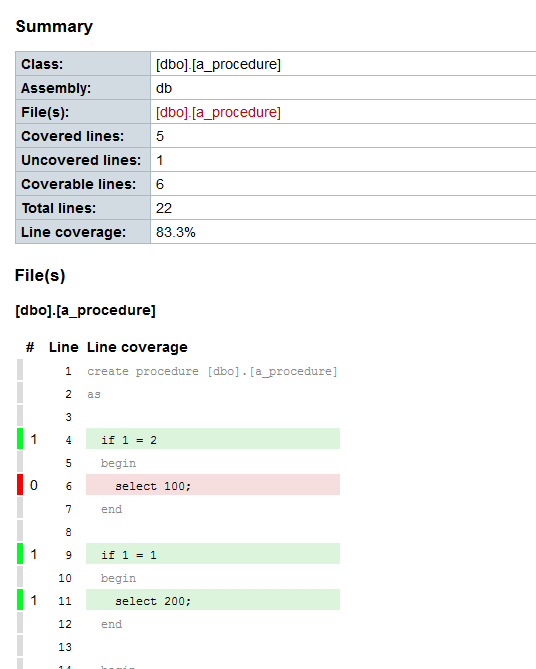 look how awesome code coverage is for t-sql